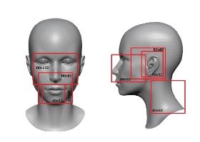 Челюстно-лицевая диагностика